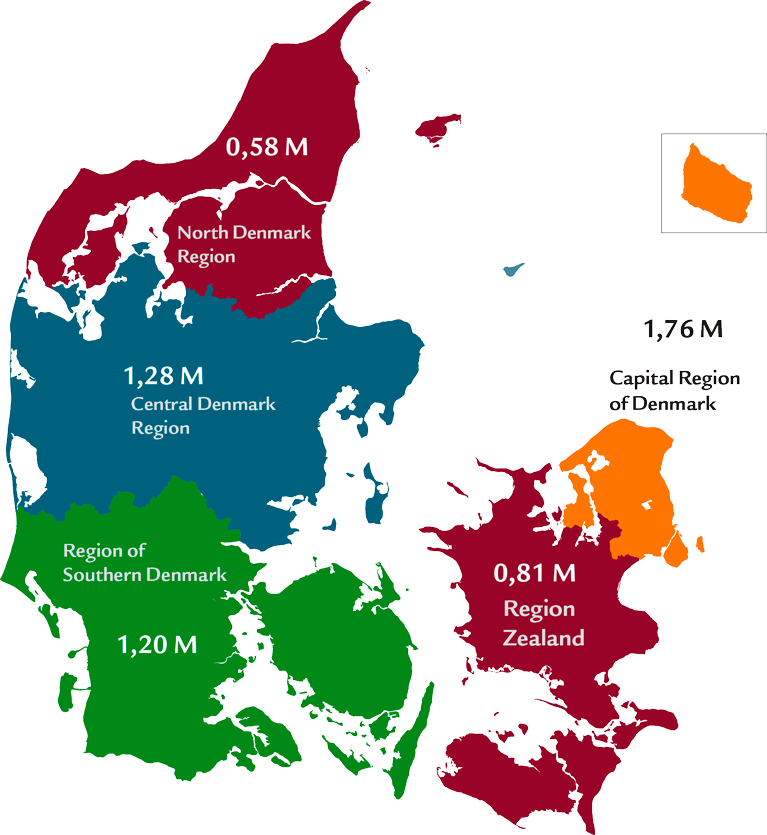 The North Denmark Region