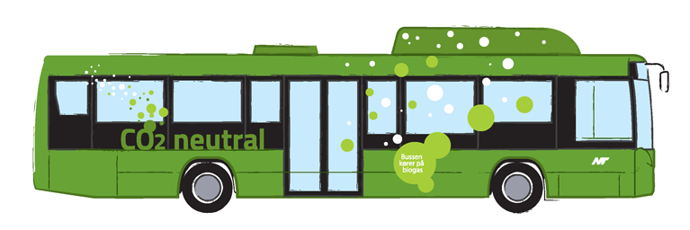 CO2-neutral bus - Nordjyllands Trafikselskab